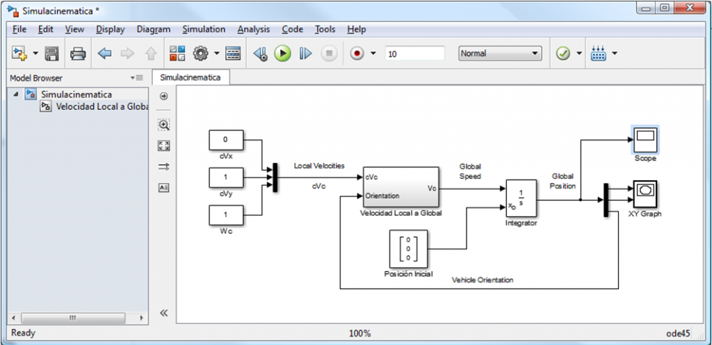 Simulink model for an ideal mobile platform moving on a flat surface